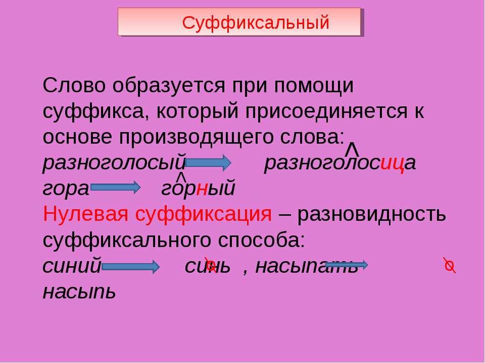 Суффиксальный Слово образуется при помощи суффикса, который присоединяется к ...