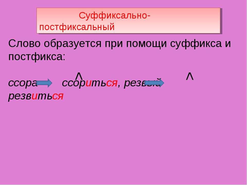 Суффиксально-постфиксальный Слово образуется при помощи суффикса и постфикса:...