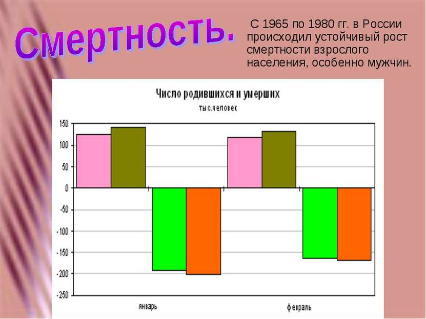 С 1965 по 1980 гг. в России происходил устойчивый рост смертности взрослого н...