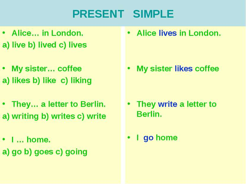 PRESENT SIMPLE Alice… in London. a) live b) lived c) lives My sister… coffee ...