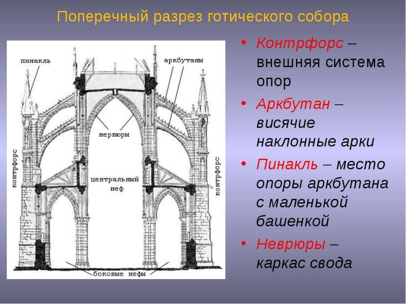 Поперечный разрез готического собора Контрфорс – внешняя система опор Аркбута...