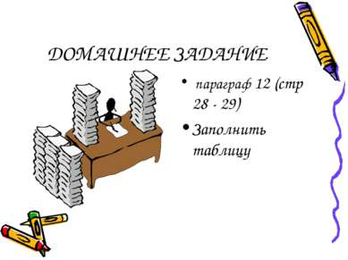 ДОМАШНЕЕ ЗАДАНИЕ параграф 12 (стр 28 - 29) Заполнить таблицу