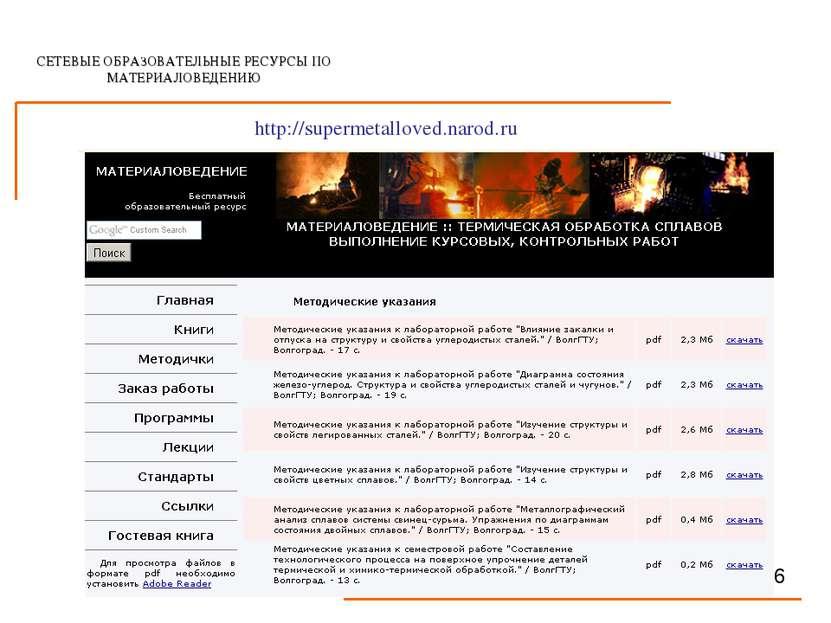 СЕТЕВЫЕ ОБРАЗОВАТЕЛЬНЫЕ РЕСУРСЫ ПО МАТЕРИАЛОВЕДЕНИЮ http://supermetalloved.na...