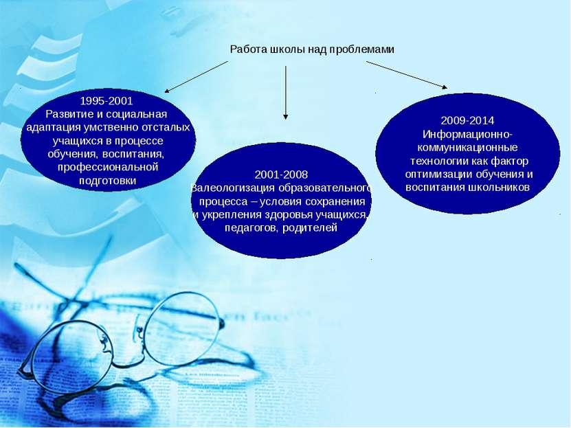 Работа школы над проблемами 1995-2001 Развитие и социальная адаптация умствен...