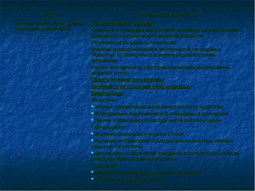 Задачи Основные формы работы Формирование банка данных по результатам работы ...