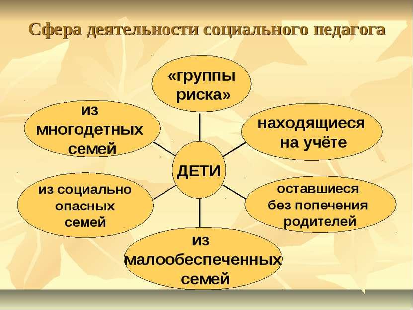 Сфера деятельности социального педагога
