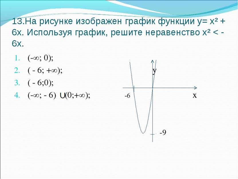 13.На рисунке изображен график функции у= х² + 6х. Используя график, решите н...