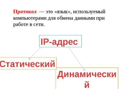 Протокол — это «язык», используемый компьютерами для обмена данными при рабо...