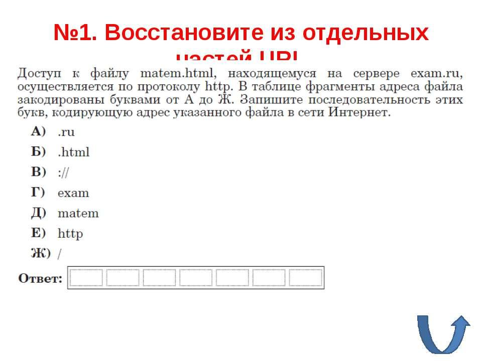 №3. Восстановите из отдельных частей URL