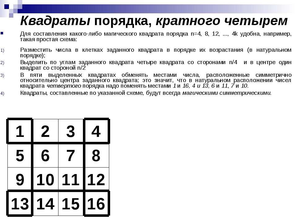 Квадраты порядка, кратного четырем Для составления какого-либо магического кв...