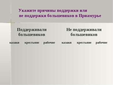 Укажите причины поддержки или не поддержки большевиков в Приамурье