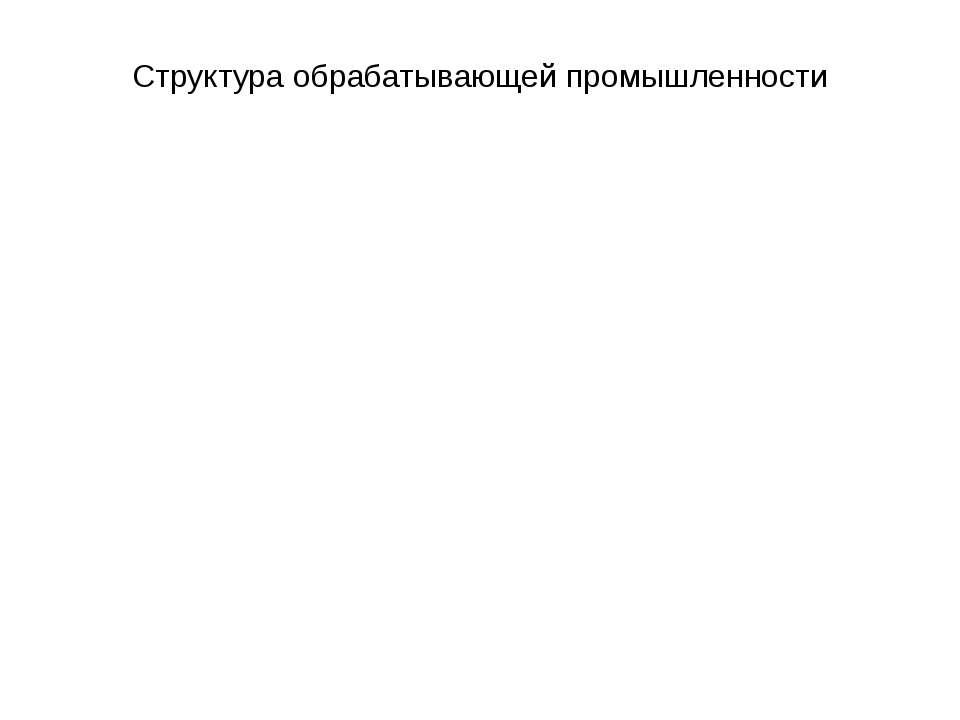 Структура обрабатывающей промышленности Отрасли Казахстан Мир Развитые страны...