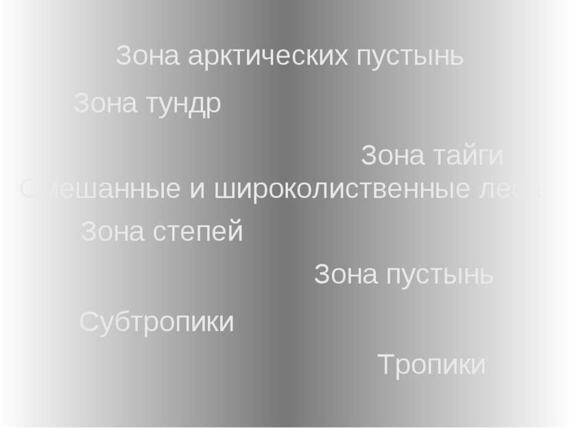 Зона арктических пустынь Зона тундр Зона тайги Смешанные и широколиственные л...