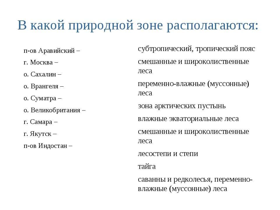 В какой природной зоне располагаются: п-ов Аравийский – г. Москва – о. Сахали...