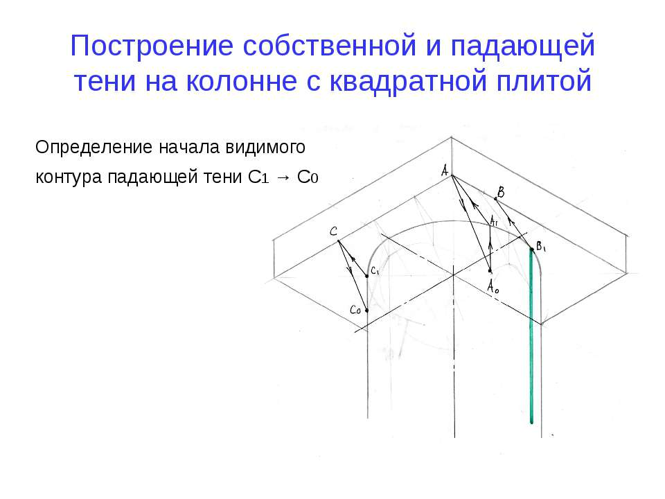 Построение собственной и падающей тени на колонне с квадратной плитой Определ...