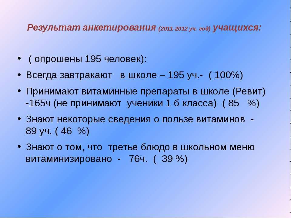 Результат анкетирования (2011-2012 уч. год) учащихся: ( опрошены 195 человек)...