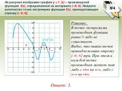 На рисунке изображен график у = f ′(x)– производной функции f(x), определенн...