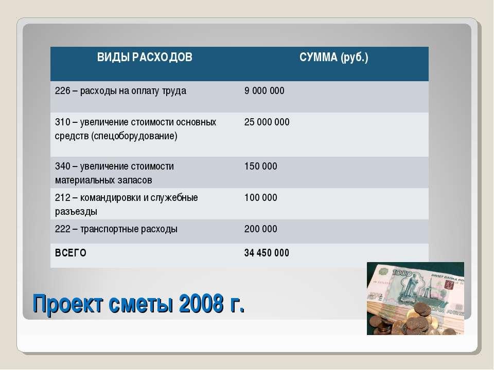 Проект сметы 2008 г. ВИДЫ РАСХОДОВ СУММА (руб.) 226 – расходы на оплату труда...