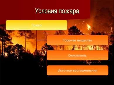 Условия пожара