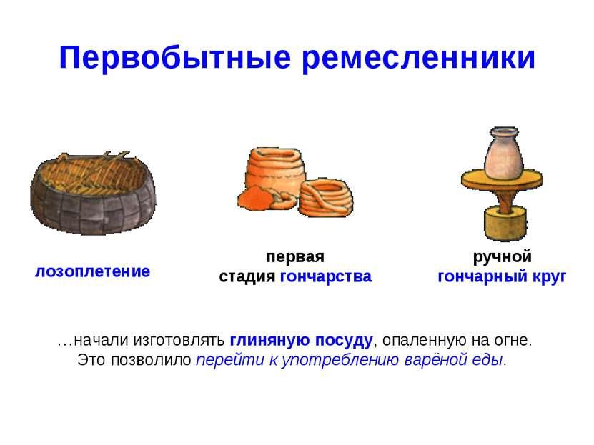 Первобытные ремесленники …начали изготовлять глиняную посуду, опаленную на ог...
