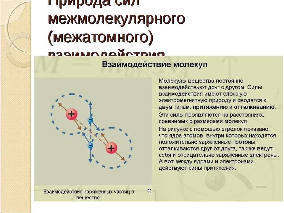 Природа сил межмолекулярного (межатомного) взаимодействия