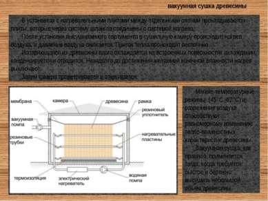 В установках с нагревательными плитами между отдельными слоями прокладываются...