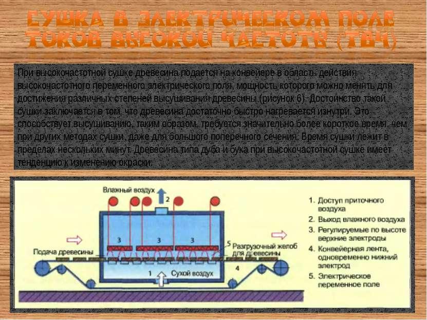 При высокочастотной сушке древесина подается на конвейере в область действия ...