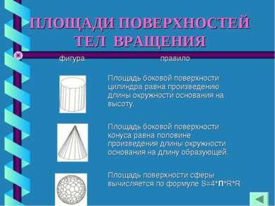 ПЛОЩАДИ ПОВЕРХНОСТЕЙ ТЕЛ ВРАЩЕНИЯ фигура правило Площадь боковой поверхности ...
