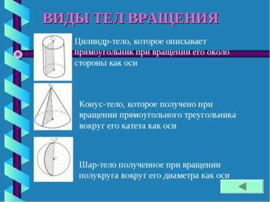 ВИДЫ ТЕЛ ВРАЩЕНИЯ Цилиндр-тело, которое описывает прямоугольник при вращении ...