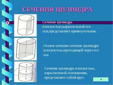 СЕЧЕНИЯ ЦИЛИНДРА Сечение цилиндра плоскостью,параллельной его оси,представляе...