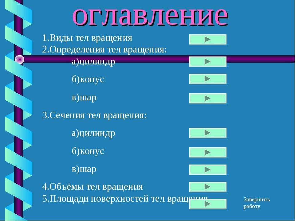 оглавление 1.Виды тел вращения 2.Определения тел вращения: а)цилиндр б)конус ...