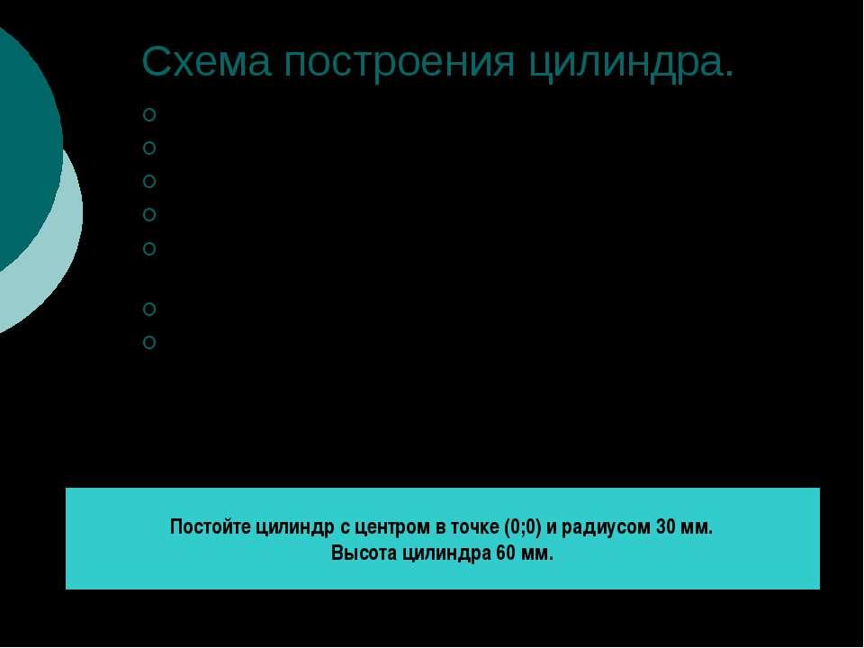 Схема построения цилиндра. Нажать кнопку « деталь» Выбрать изометрию YZX в ст...