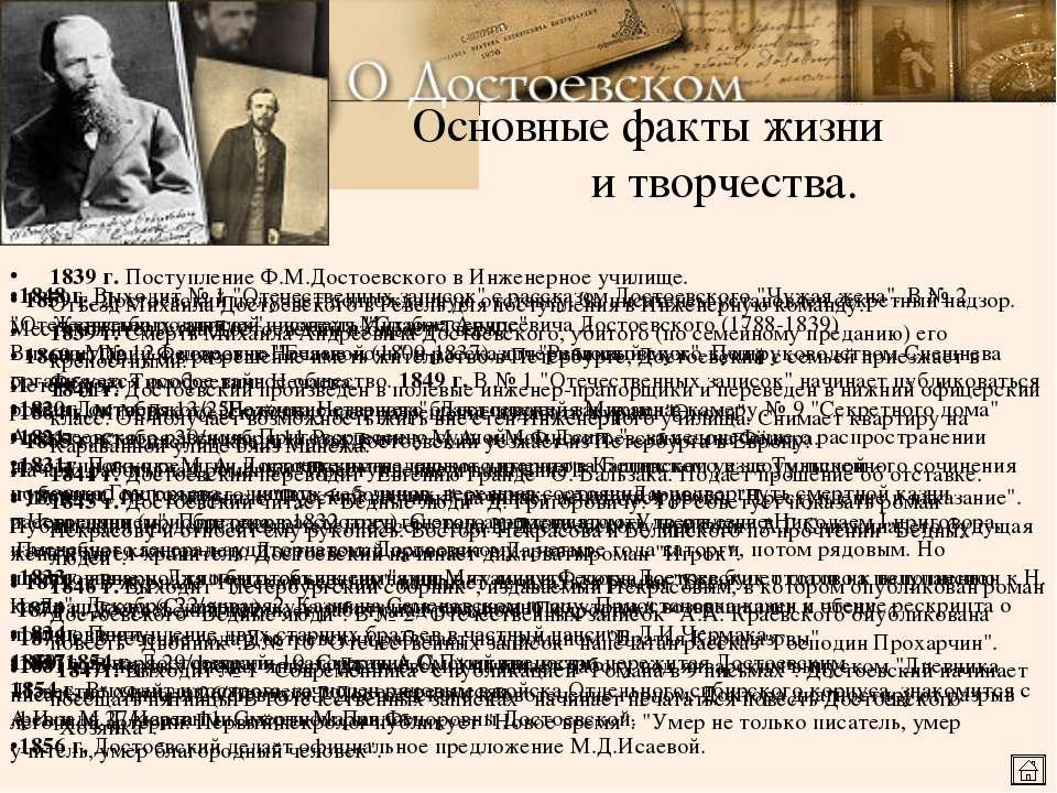 Основные факты жизни и творчества. Женитьба родителей писателя Михаила Андрее...