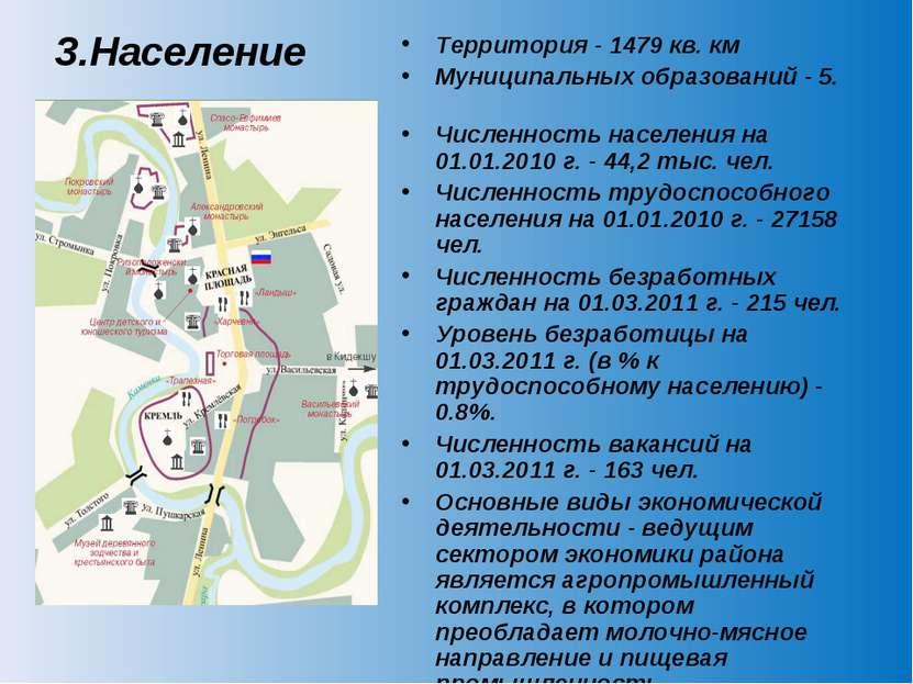 Территория - 1479 кв. км Территория - 1479 кв. км Муниципальных образований -...