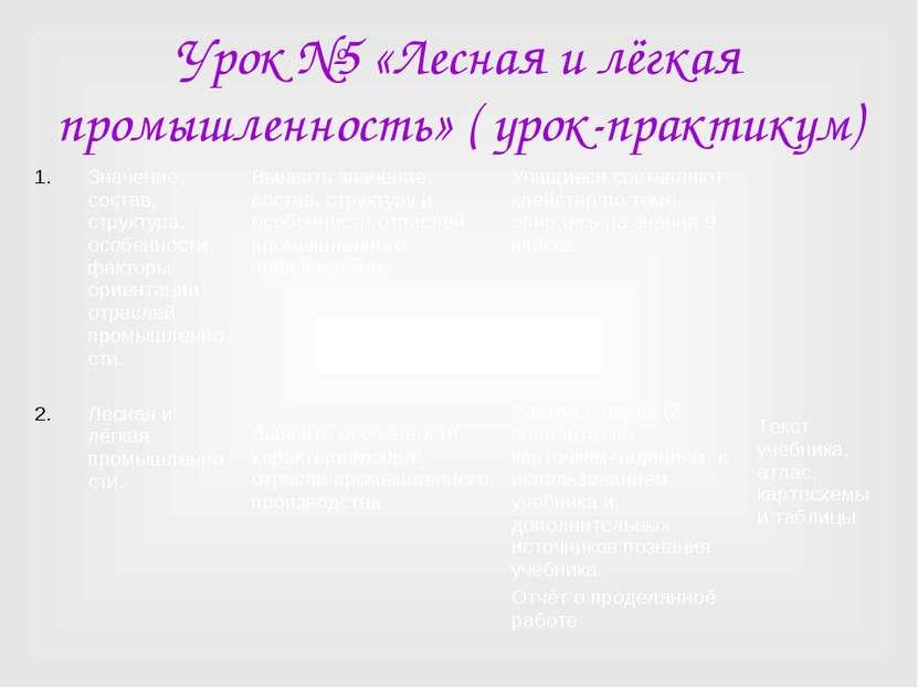 Урок №5 «Лесная и лёгкая промышленность» ( урок-практикум) Значение, состав, ...