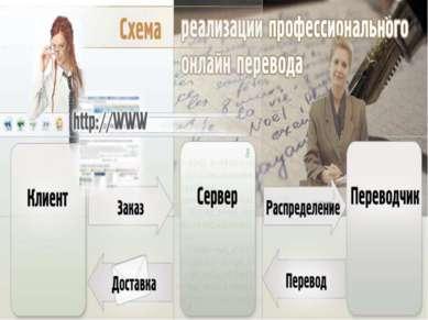 Что мы имеем в виду под профессиональным онлайн переводом