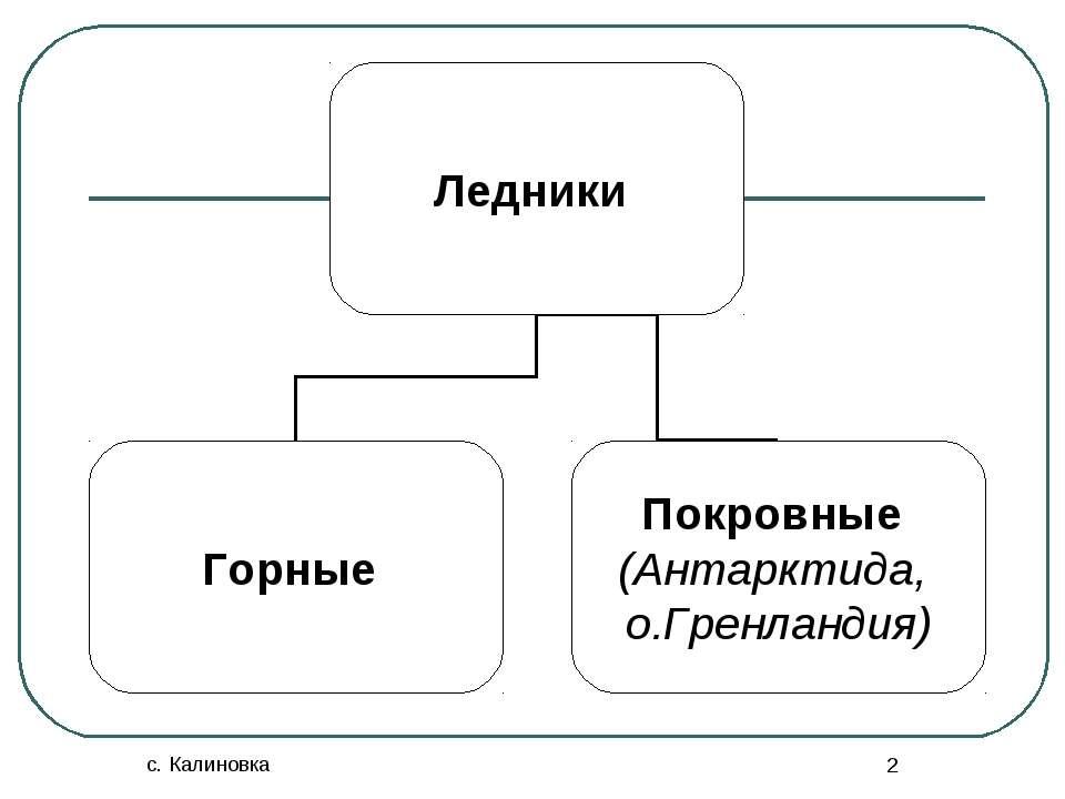 с. Калиновка *