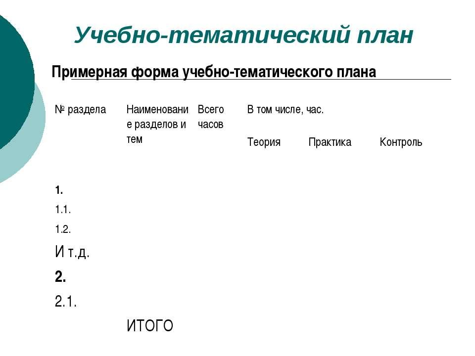 Учебно-тематический план Примерная форма учебно-тематического плана