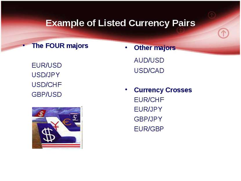 Example of Listed Currency Pairs The FOUR majors EUR/USD USD/JPY USD/CHF GBP/...