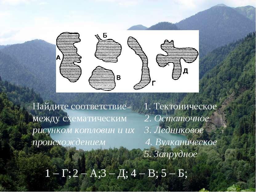 Найдите соответствие 1. Тектоническое между схематическим 2. Остаточное рисун...