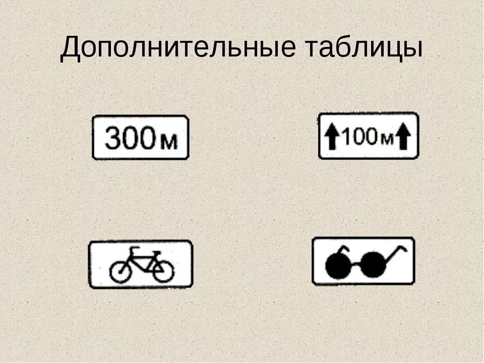 Дополнительные таблицы