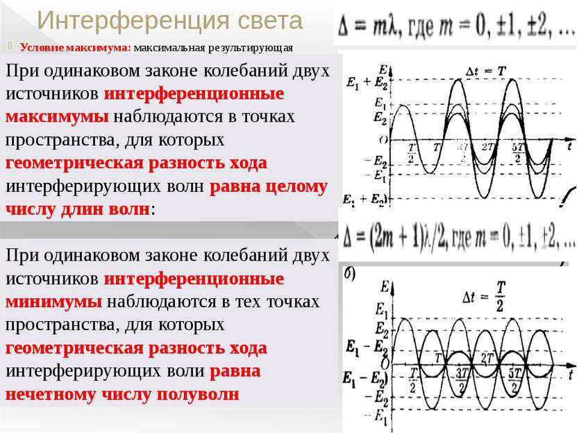 Интерференция света Условие максимума: максимальная результирующая интенсивно...