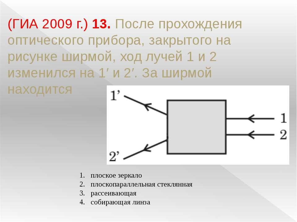(ГИА 2009 г.) 13. После прохождения оптического прибора, закрытого на рисунке...