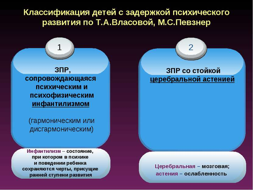 Классификация детей с задержкой психического развития по Т.А.Власовой, М.С.Пе...