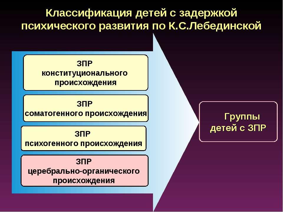 Классификация детей с задержкой психического развития по К.С.Лебединской ЗПР ...
