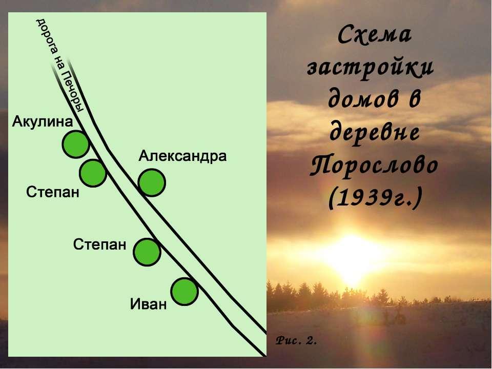 Схема застройки домов в деревне Порослово (1939г.) Рис. 2.