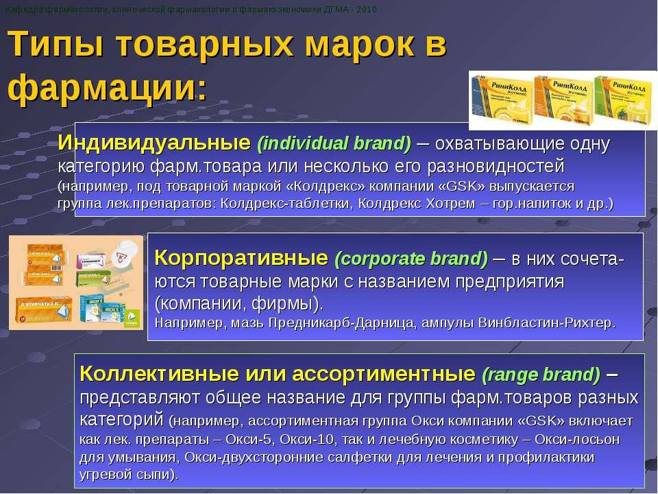 Типы товарных марок в фармации: Кафедра фармакологии, клинической фармакологи...
