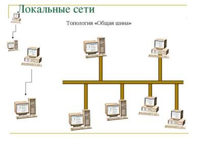 Локальные сети Топология «Общая шина»