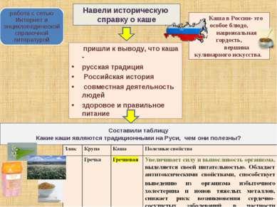 Навели историческую справку о каше Каша в России- это особое блюдо, националь...