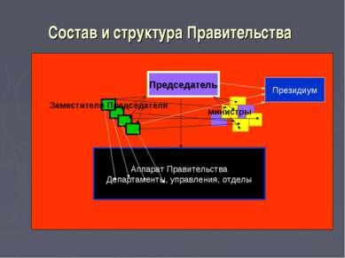 Состав и структура Правительства Председатель Заместители Председателя минист...